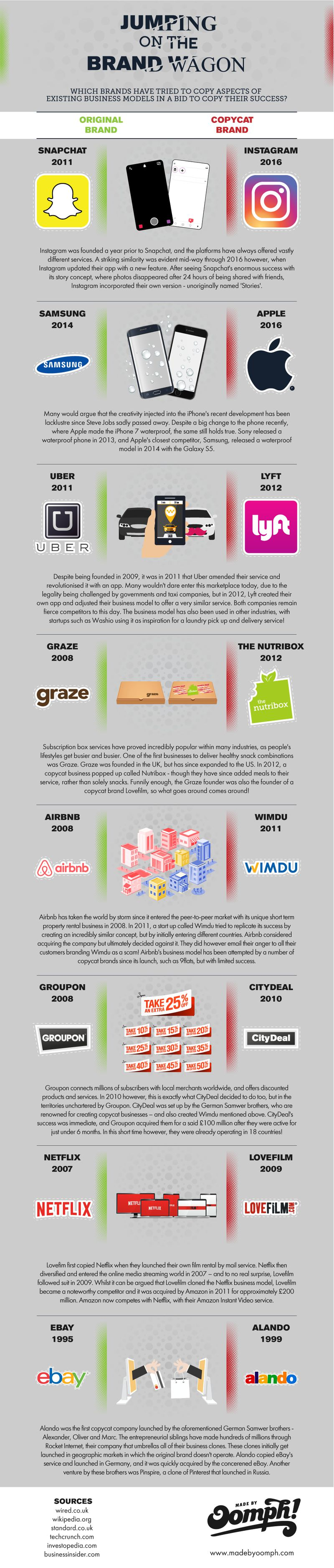 Blog infographic - jumping on brand wagon