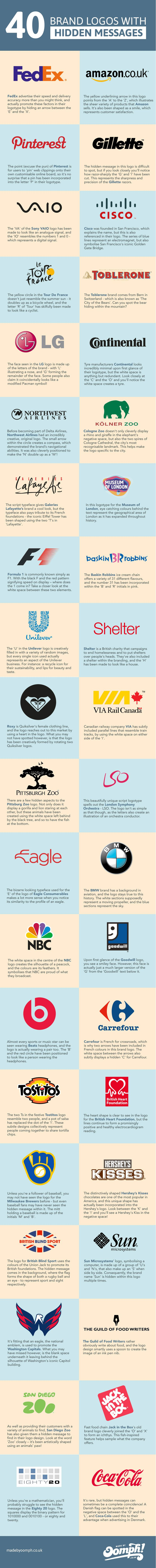 Oomph infographic on brand logos with hidden messages
